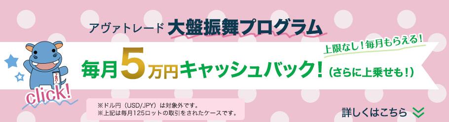 アヴァトレード・ジャパンのキャンペーン画像