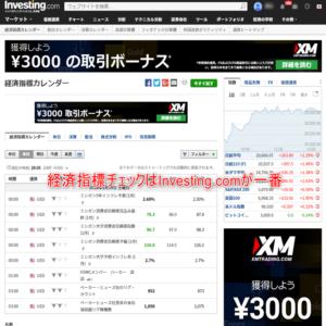 経済指標はInvesting.comが超便利