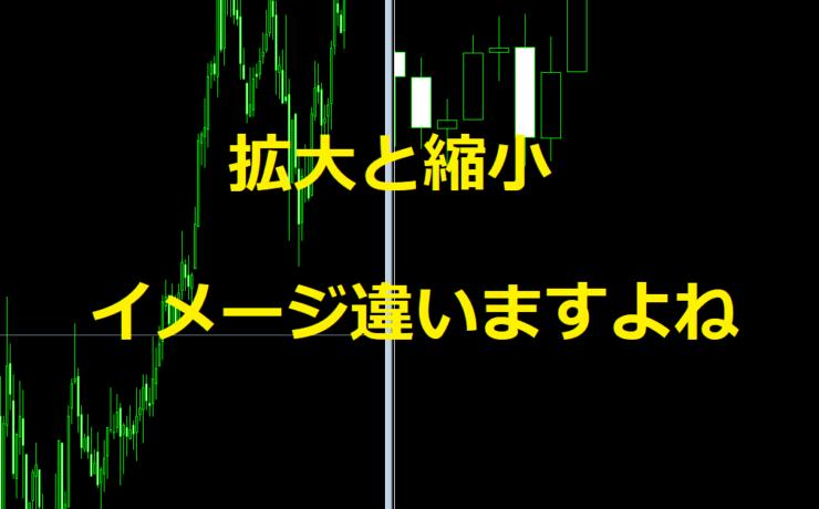 MT4チャート拡大縮小アイキャッチ画像です