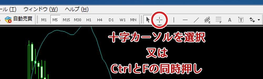 MT4のツールバーの拡大表示画像
