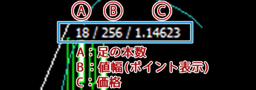 MT4の十字カーソルを使って表示させた数値の拡大表示画像