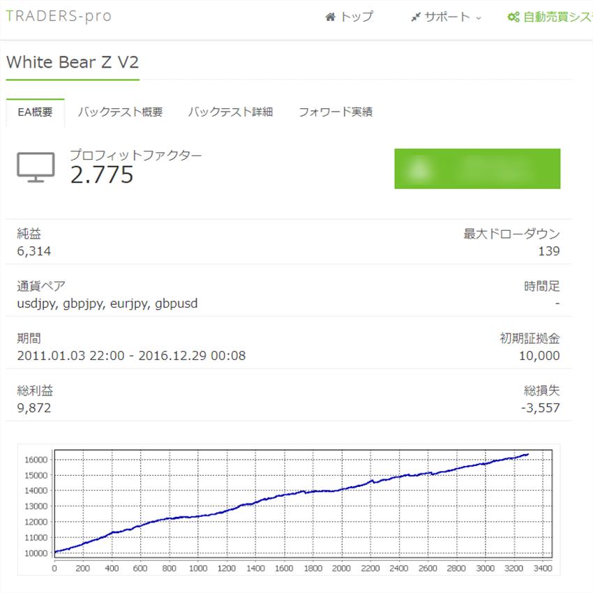 White Bear Z V2の画像