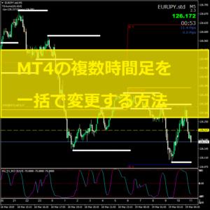 MT4の複数チャートの時間足変更