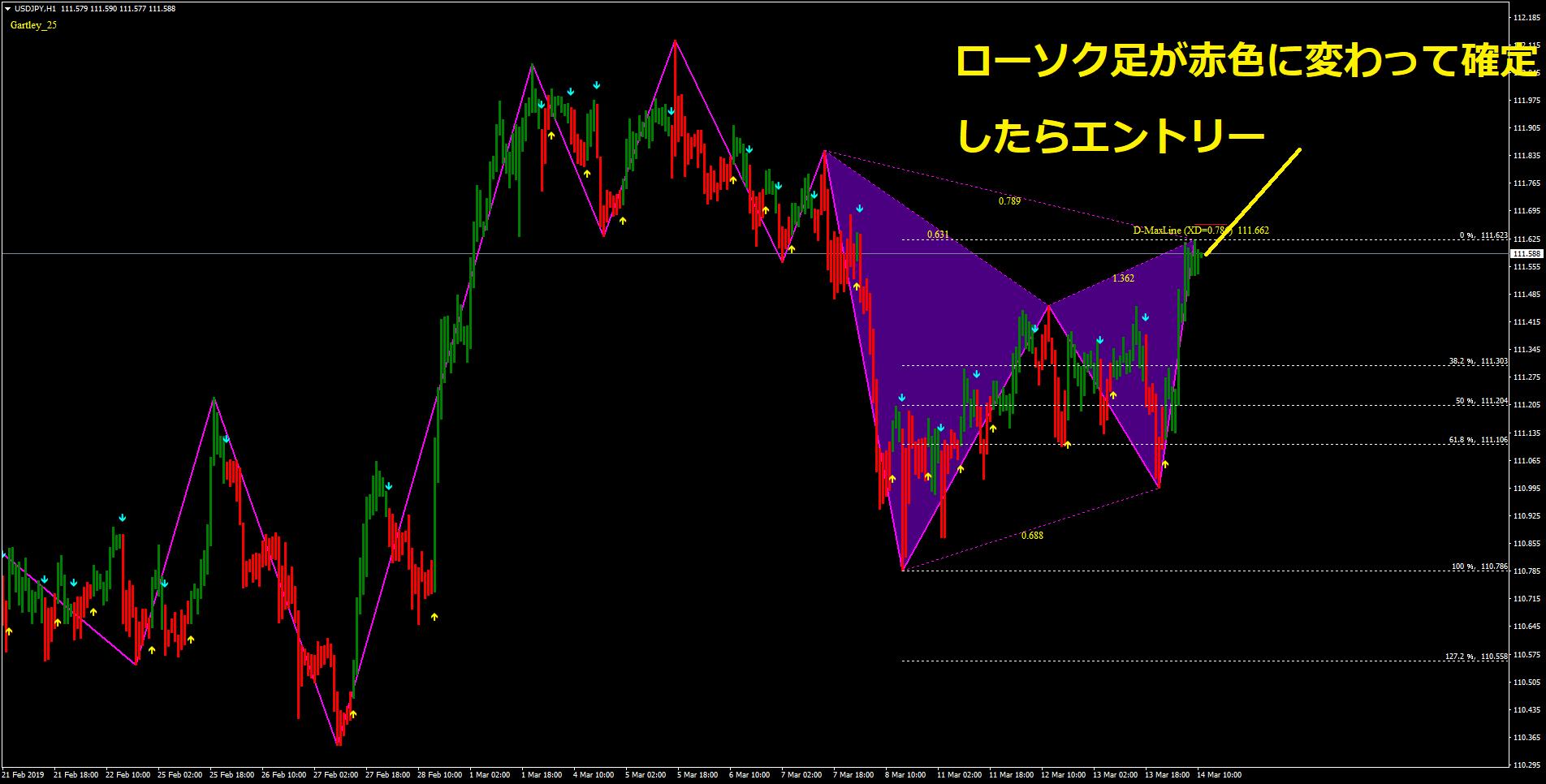 Volatility Quality2の赤色確定