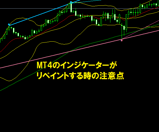 MT4のインジケーターがリペイント