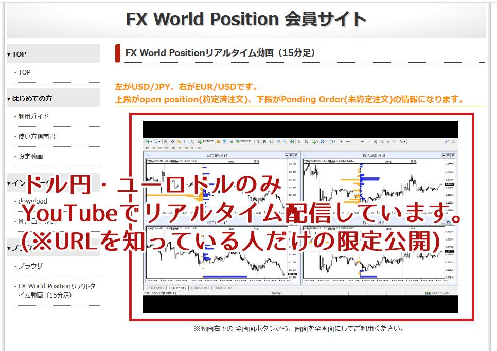 FXワールドポジションの会員サイトTOPページ