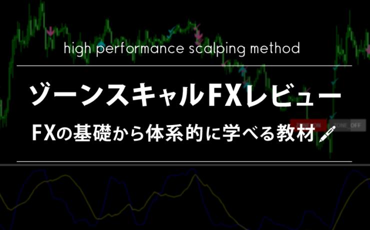 ゾーンスキャルFXのチャート画像