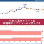 FXTFの未来チャート(シグナルパネル)の賢い活用方法