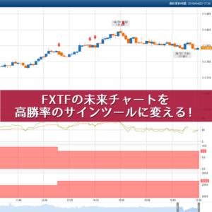 FXTFの未来チャートを高勝率のサインツールに変える!