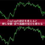 ZigZagの設定変更で押し安値・戻り高値の見方も変わる