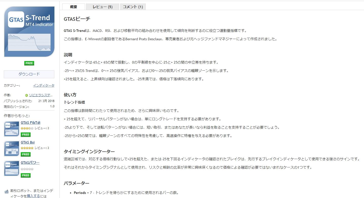 GTAS S-Trendのページ