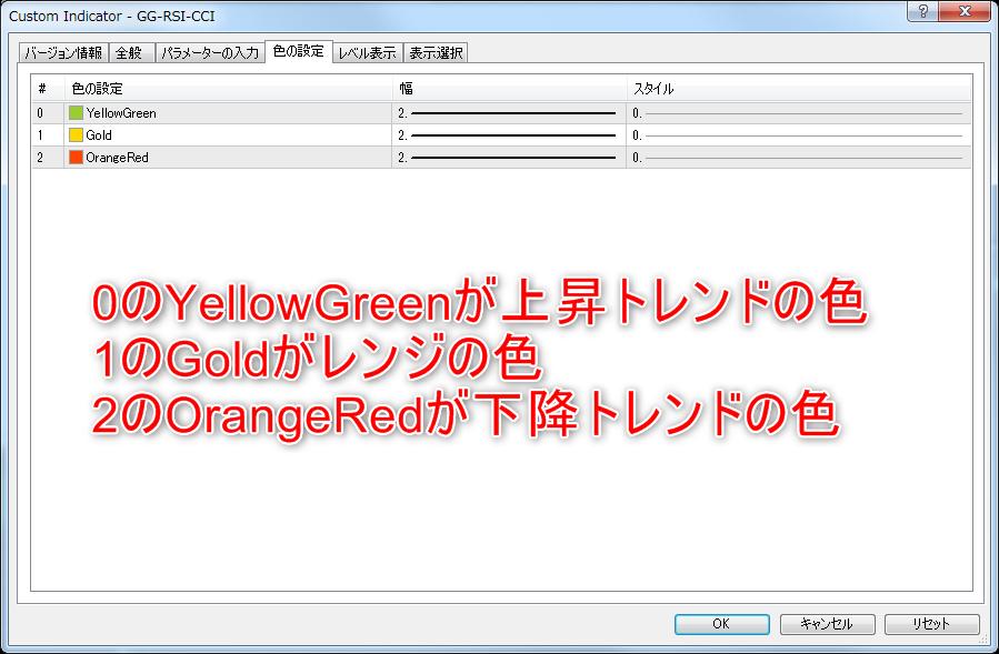 GG-RSI-CCI.mq4の色を変更する1