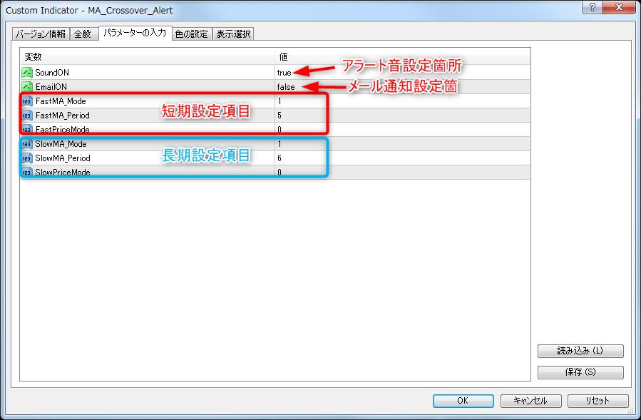 MA-Crossover_Alert.mq4設定項目