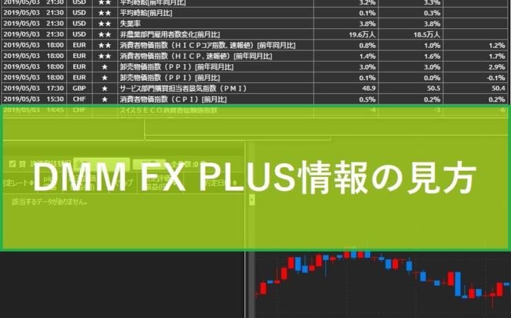 DMM FX PLUSでの情報の見方