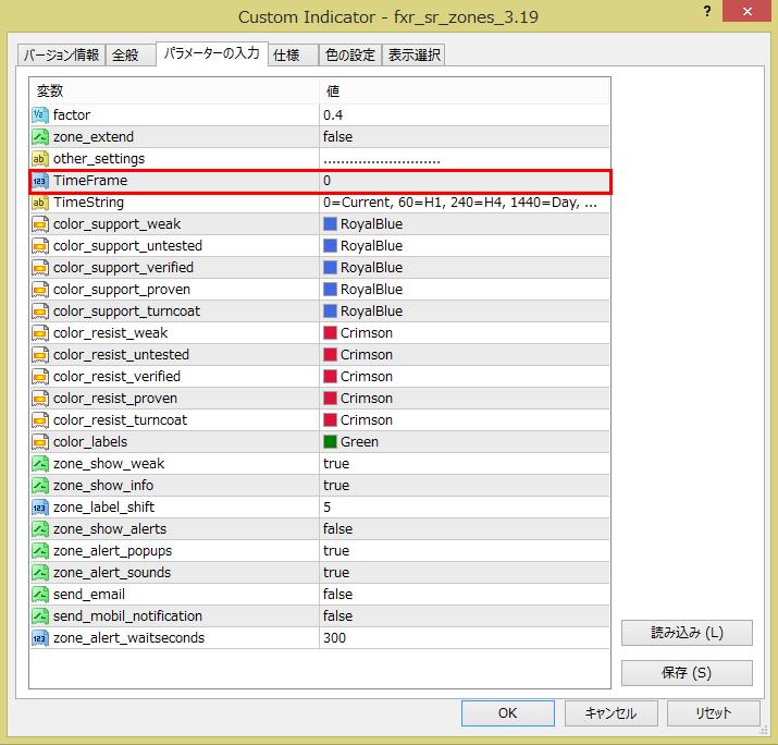 fxr_sr_zones_3.19パラメーター設定
