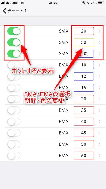 ChartBookインジケーター設定方法4