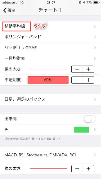 ChartBookインジケーター設定方法3