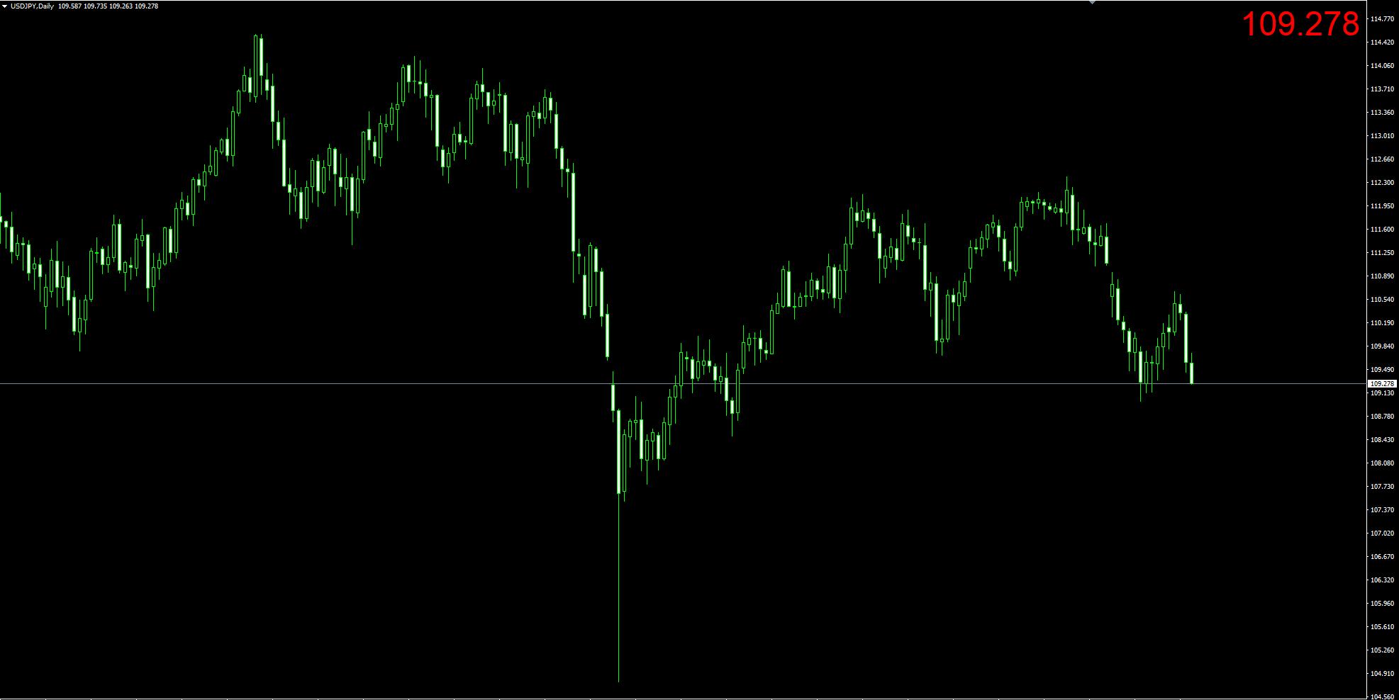 23Signal_Price-v1でレートを表示