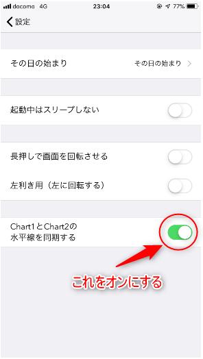ChartBook水平線同期手順4