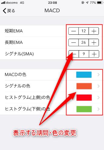 ChartBookインジケーター設定方法6