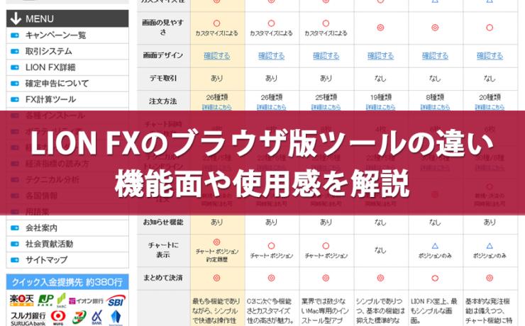 LION FXのブラウザ版ツールの違いについて機能面や使用感を解説