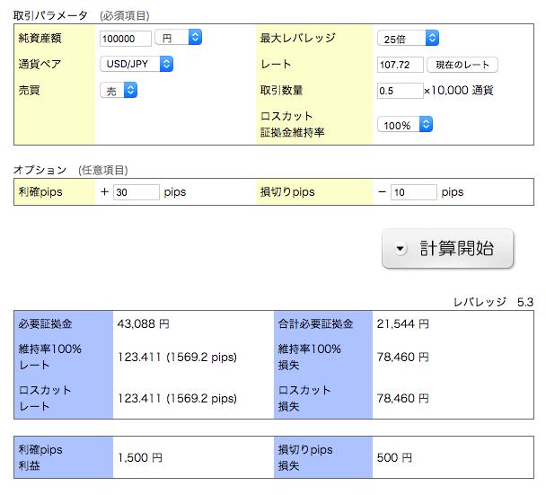 1ヶ月に3万円をFXで稼ぐのに0.5ロット張った場合