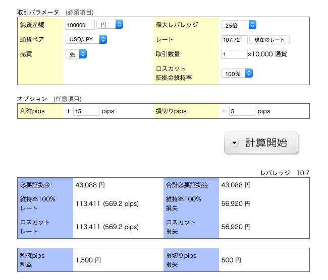 1ヶ月に3万円をFXで稼ぐのに1ロット張った場合