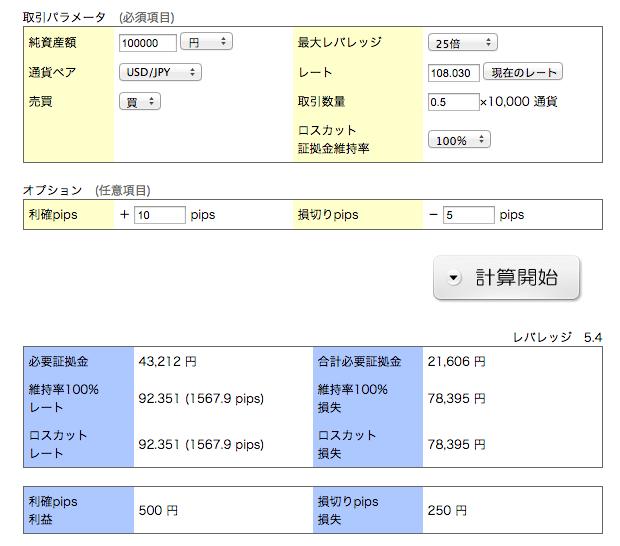 1ヶ月で1万円の利益を出す計算