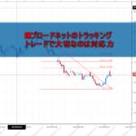 FXブロードネットのトラッキングトレードのターゲット変更方法と運用