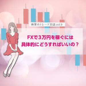 FXで3万円稼ぐには具体的にどうすればいいの?