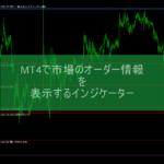 MT4で市場のオーダー情報を表示するインジケーター