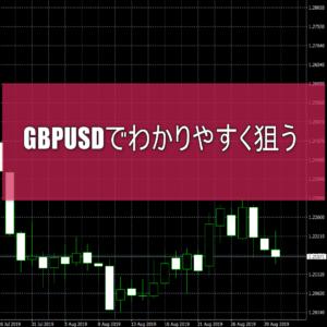 GBPUSDイメージ画像