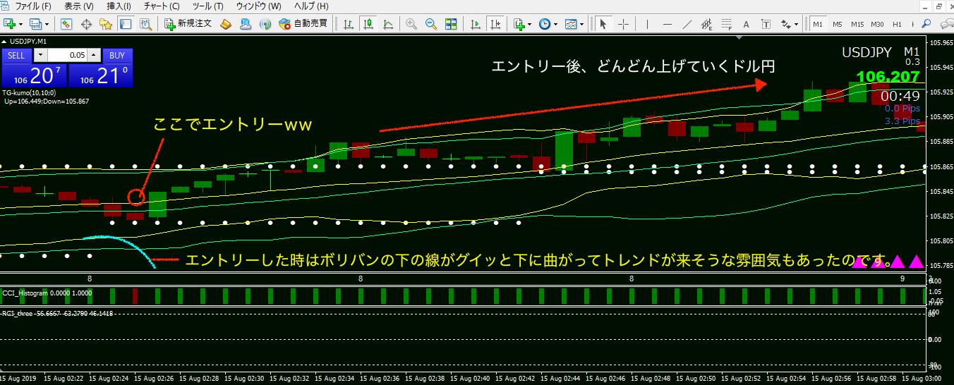 8月15日ドル円1分足のチャート