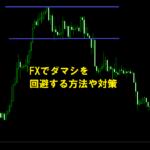 FXでダマシ(フォールス・ブレイクアウト)を回避する方法や対策
