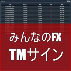 みんなのFX「TMサイン(テキストマイニングサイン)」だけで勝てるのか?検証してみました!