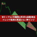 ダブルトップや三尊を検出するインジケーターPricePatterns.ex4