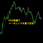 FXの利確でハーモニックパターンを使う方法