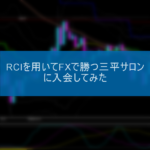 RCIを用いてFXで勝つ三平サロンに入会してみた