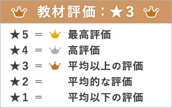 愛トレFX~約束された女神の相場領域~の表k