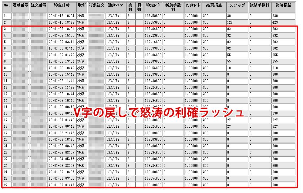 2020年年明けのドル円ループイフダンの約定履歴