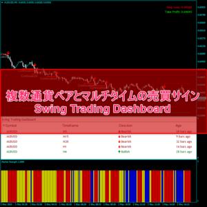 Swing Trading Dashboardで複数通貨ペアとマルチタイムの売買サインを表示