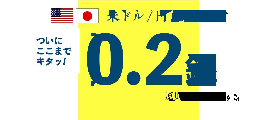 米ドル円スプレッド縮小キャンペーン