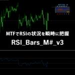 RSIをマルチタイムフレームでグラフ表示するインジケーター