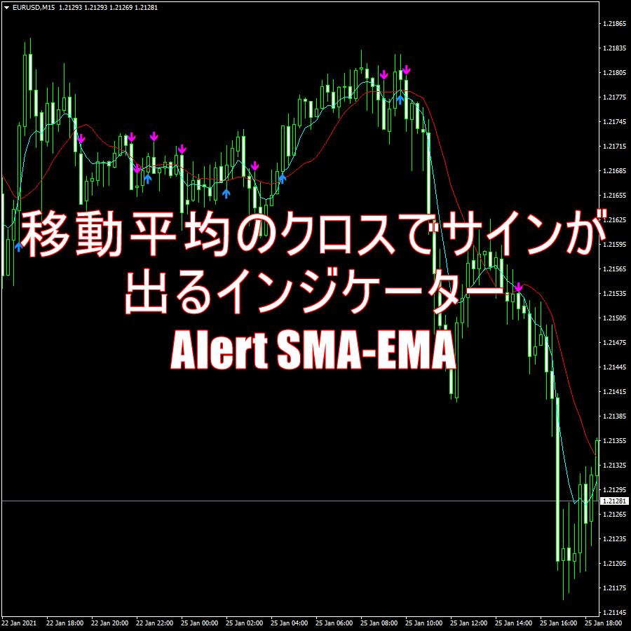 移動平均のクロスでサインが出るインジケーター「Alert SMA-EMA」