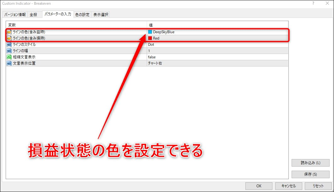 Breakeven(損益分岐点)/Stopout(強制ロスカット)表示インジケータのパラメーター設定