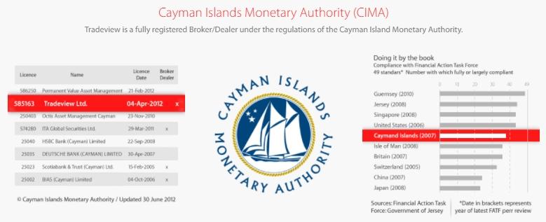 ケイマン諸島の金融ライセンス