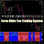 平均足を使った5分足のデイトレシステム「Forex Rider Evo Trading System」