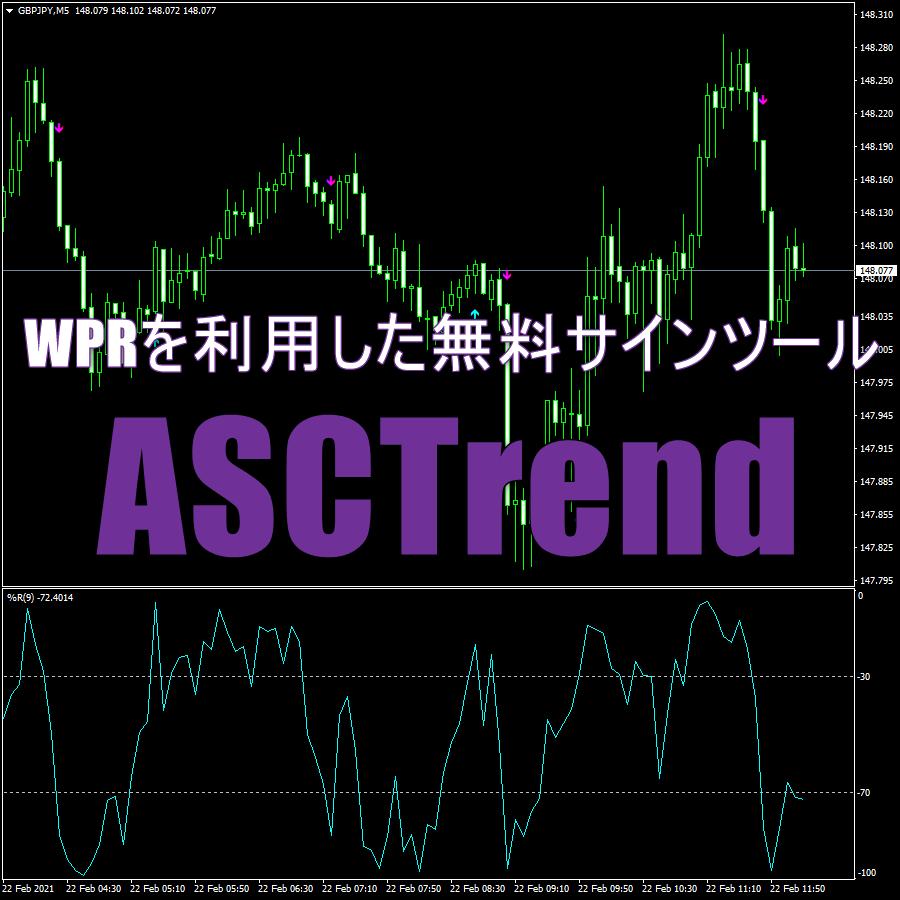 WPRを利用した無料サインツール「ASCTrend」
