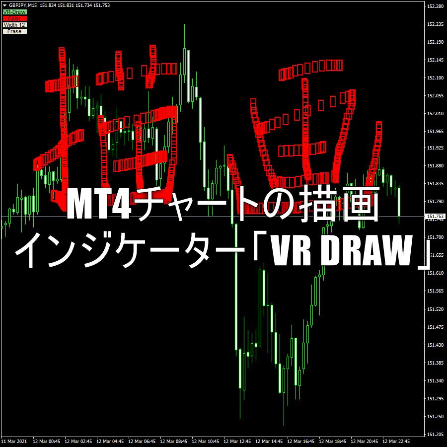MT4チャートの描画インジケーター「VR DRAW」