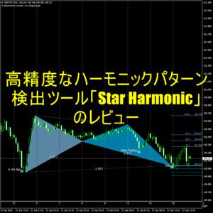 高精度なハーモニックパターン検出ツール「Star Harmonic」のレビュー